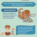 An Alarming Trend About Prescription Drug Abuse