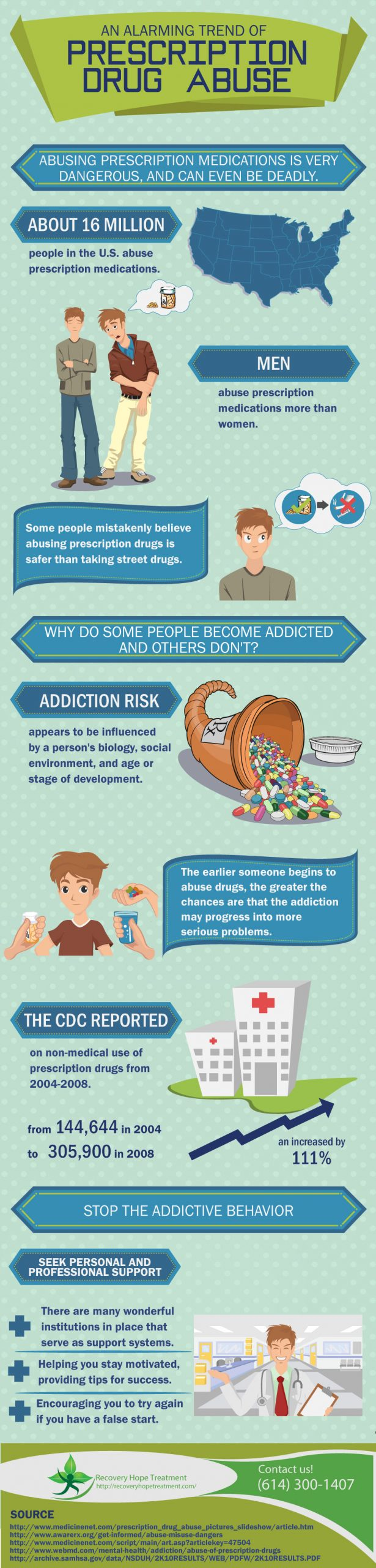 An Alarming Trend About Prescription Drug Abuse