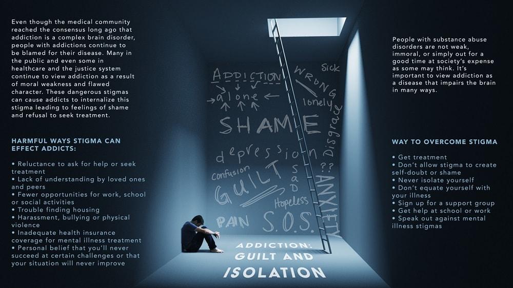 Shame in Addiction
