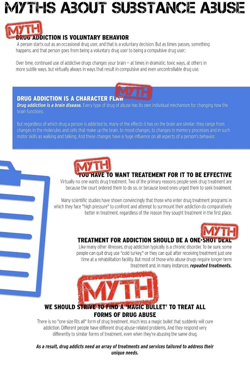 myths about treatment